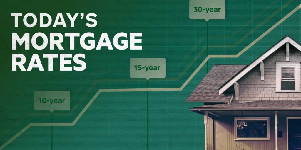 Mortgage Rates Today; Rates Going up Compared to Last Week
